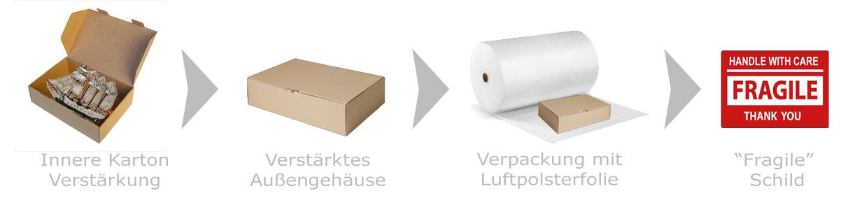 Packen für maritime Dekoration